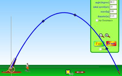Projectile motion animation PhET