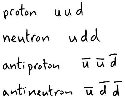 quarks for baryons