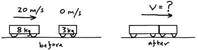 momentum example 1