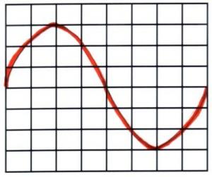 oscilloscope 4
