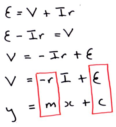 emf straight line equation