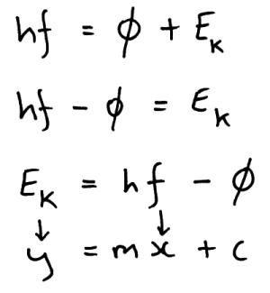 photoelectric equation